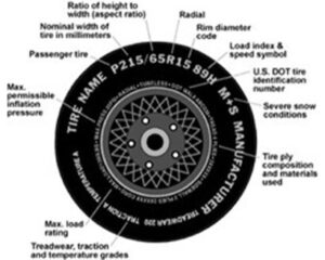 DOT Tire Codes Markings Safety Information Willis Law Firm
